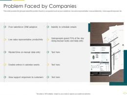 Problem Faced By Companies CRM Software Analytics Investor Funding Elevator Ppt Elements