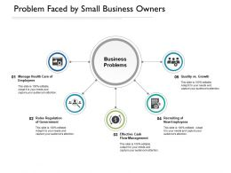 Problem Faced By Small Business Owners