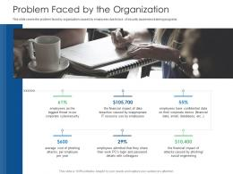Problem Faced By The Organization Cyber Security Phishing Awareness Training Ppt Topics