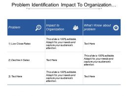 Problem Identification Impact To Organization And Knowing About Problem