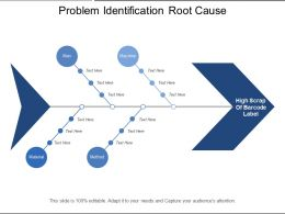 Problem Identification Root Cause