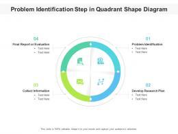 Problem Identification Step In Quadrant Shape Diagram