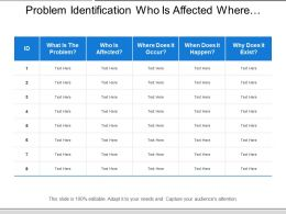 problem_identification_who_is_affected_where_does_it_occur_and_when_it_happen_Slide01