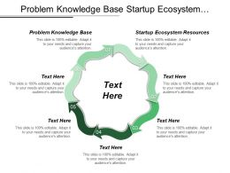 Problem Knowledge Base Startup Ecosystem Resources Domain Skills