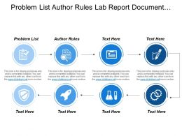 Problem List Author Rules Lab Report Document Structure