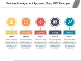 Problem Management Approach Good Ppt Example