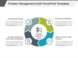 Problem Management Audit Powerpoint Templates