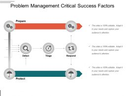 Problem Management Critical Success Factors Powerpoint Graphics