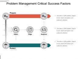 problem_management_critical_success_factors_powerpoint_graphics_Slide01