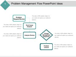 Problem Management Flow Powerpoint Ideas
