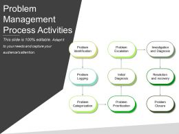 Problem Management Layout Powerpoint Layout