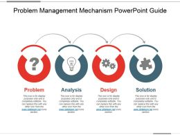Problem Management Mechanism Powerpoint Guide