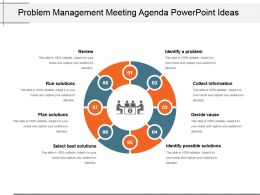 Problem Management Meeting Agenda Powerpoint Ideas