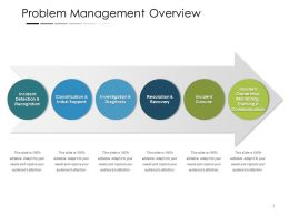 Problem Management Overview Powerpoint Presentation Examples