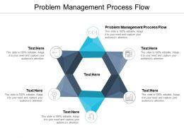 Problem Management Process Flow Ppt Powerpoint Presentation Visuals Cpb