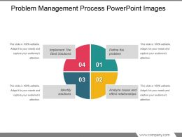 Problem Management Process Powerpoint Images
