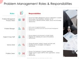 Problem Management Roles And Responsibilities Ppt Powerpoint Presentation Layouts Outfit