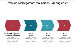 Problem Management Vs Incident Management Ppt Powerpoint Presentation Pictures Cpb