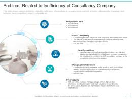 Problem Related To Inefficiency Of Consultancy Company Transformation Of The Old Business