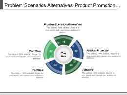 Problem Scenarios Alternatives Product Promotion Lead Generation Qualify Lead