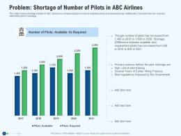 Problem Shortage Of Number Of Pilots In Abc Airlines Cost Ppt Icon Graphics