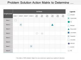 Problem Solution Action Matrix To Determine Role And Responsibilities