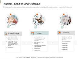 Problem Solution And Outcome Equity Crowd Investing Ppt Themes