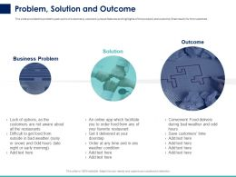 Problem Solution And Outcome Ppt Powerpoint Presentation Show Example Topics