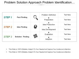 Problem Solution Approach Problem Identification And Solutions Slide Ppt Icon