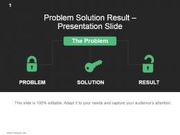 Problem Solution Result Presentation Slide