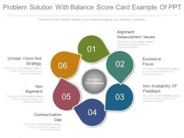 Problem Solution With Balance Score Card Example Of Ppt