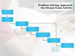 Problem Solving Approach For Dream Team Activity