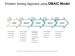 Problem Solving Approach Using DMAIC Model