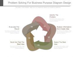 Problem Solving For Business Purpose Diagram Design