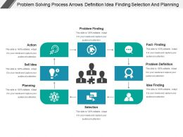 Problem Solving Process Arrows Definition Idea Finding Selection And Planning