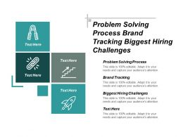Problem Solving Process Brand Tracking Biggest Hiring Challenges Cpb