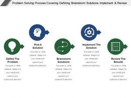 Problem Solving Process Covering Defining Brainstorm Solutions Implement And Review