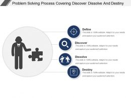 Problem Solving Process Covering Discover Dissolve And Destiny