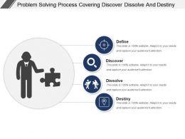 problem_solving_process_covering_discover_dissolve_and_destiny_Slide01