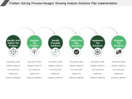 Problem Solving Process Hexagon Showing Analyse Solutions Plan Implementation