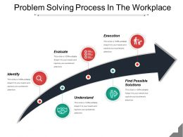 Problem Solving Process In The Workplace Powerpoint Slide Show