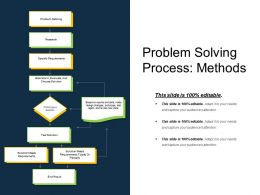 Problem Solving Process Methods Powerpoint Slides