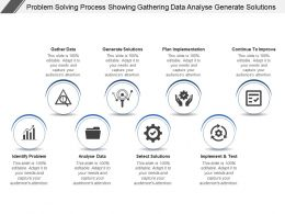 Problem Solving Process Showing Gathering Data Analyse Generate Solutions