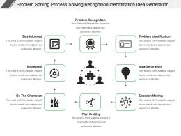 Problem Solving Process Solving Recognition Identification Idea Generation