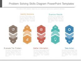 Problem Solving Skills Diagram Powerpoint Templates