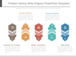 Problem Solving Skills Diagram Powerpoint Templates