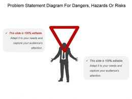 Problem Statement Diagram For Dangers Hazards Or Risks Ppt Design