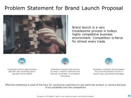 Problem Statement For Brand Launch Proposal Ppt Powerpoint Presentation Professional Example