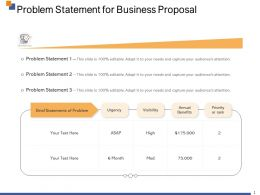 Problem Statement For Business Proposal Ppt Powerpoint Presentation Example 2015
