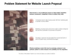 Problem Statement For Website Launch Proposal Ppt Powerpoint Presentation Icon Introduction